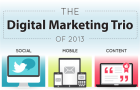 digital marketing trio