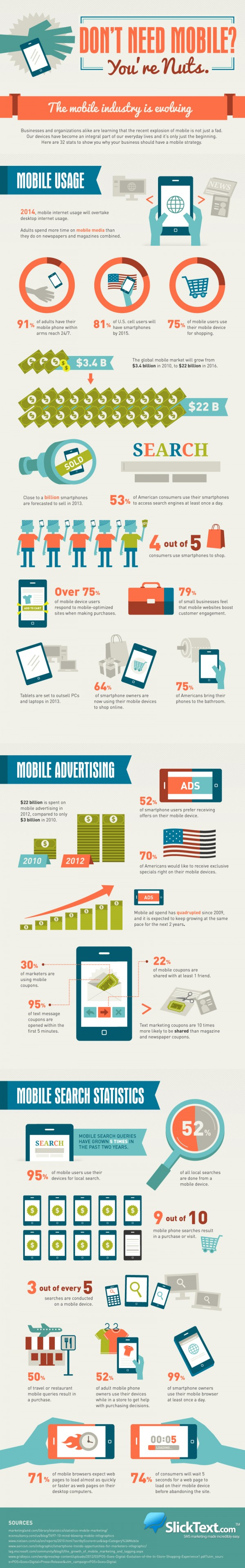 Mobile Marketing / Text Marketing Infographic