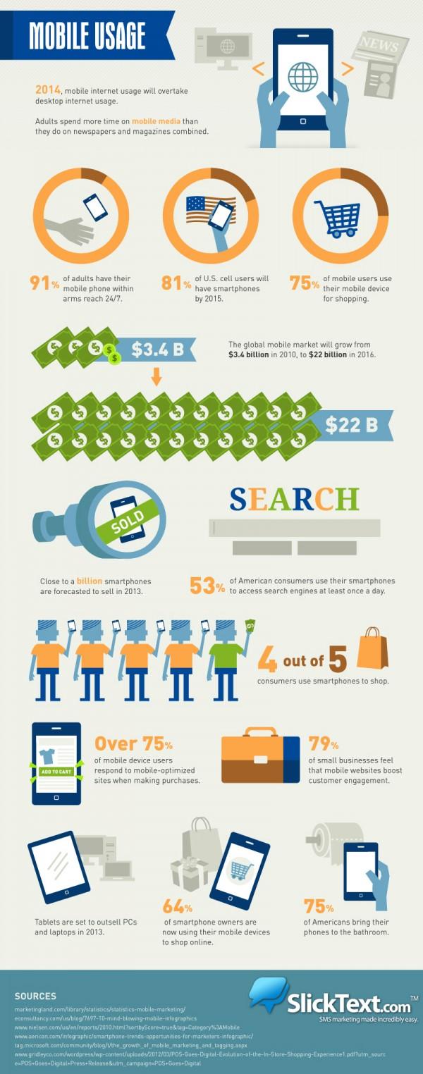 Mobile-Usage-Infographic