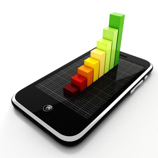 10 text marketing statistics